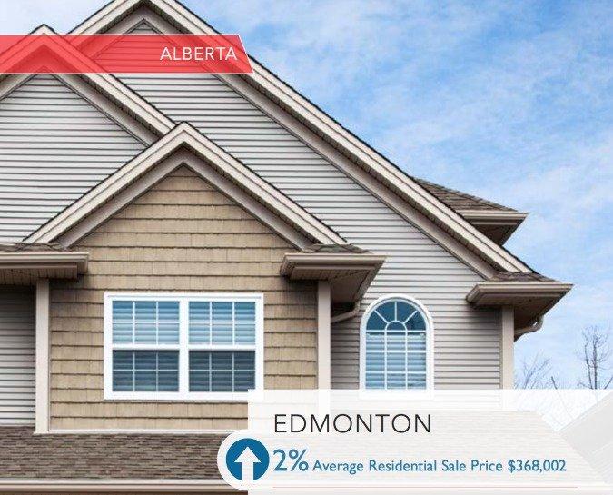 Spring 2015: Canadian Real Estate Market Trends Report