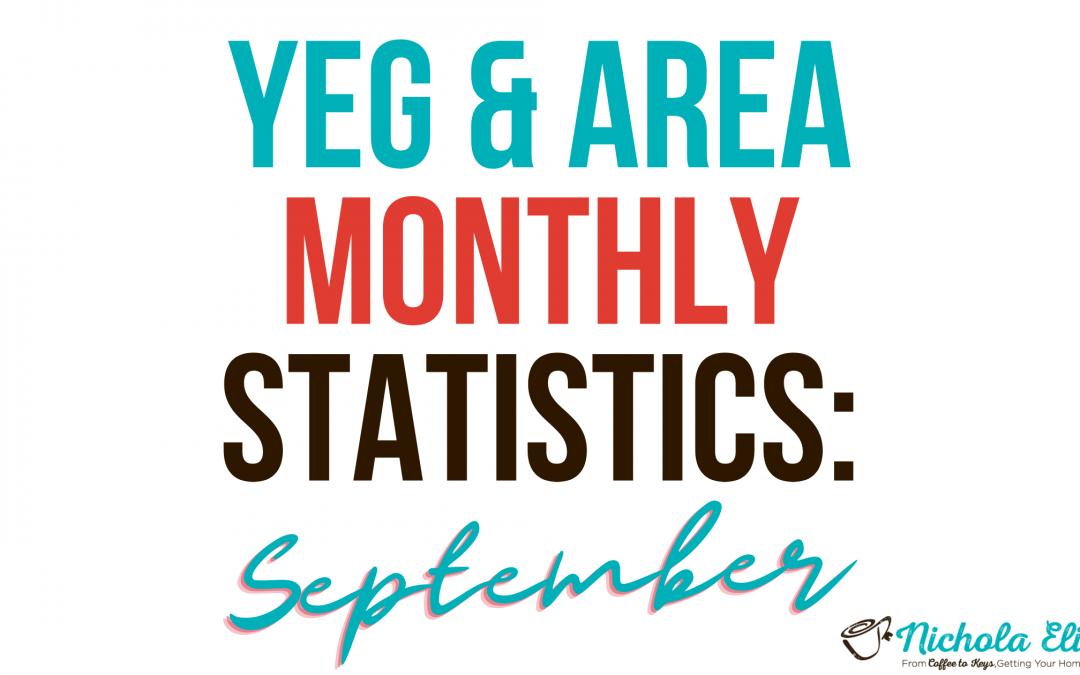 YEG & Surrounding Area Monthly Sales Statistics: September 2020